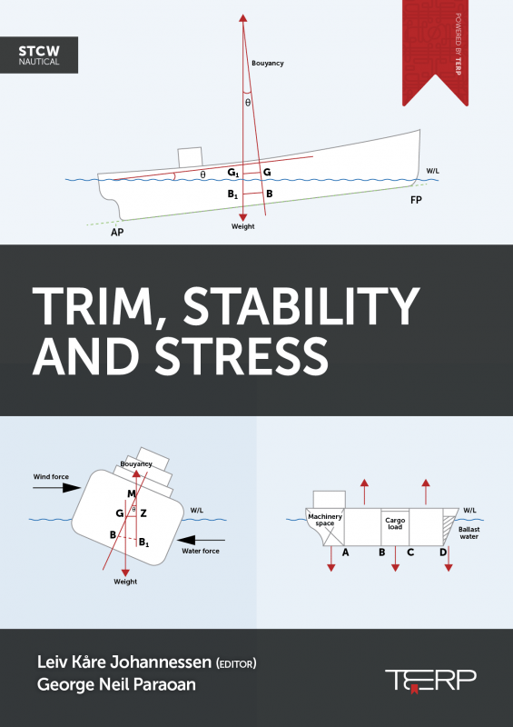Trim, Stability, and Stress